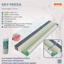 Vzmetnica Sky fresh 90x200 cm