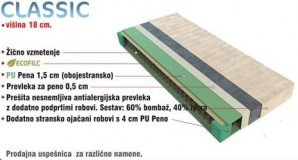Vzmetnica Classic 160x200 cm