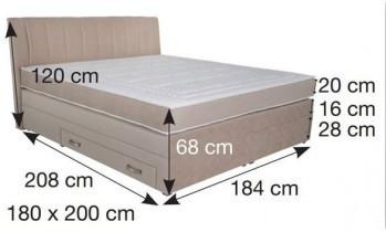 Boxspring postelja Rose 140x200