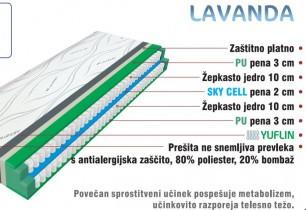 Vzmetnica Lavanda - 160x200 cm