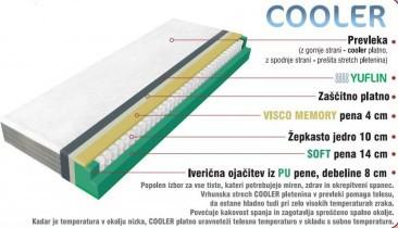 Vzmetnica Cooler - 180x200 cm