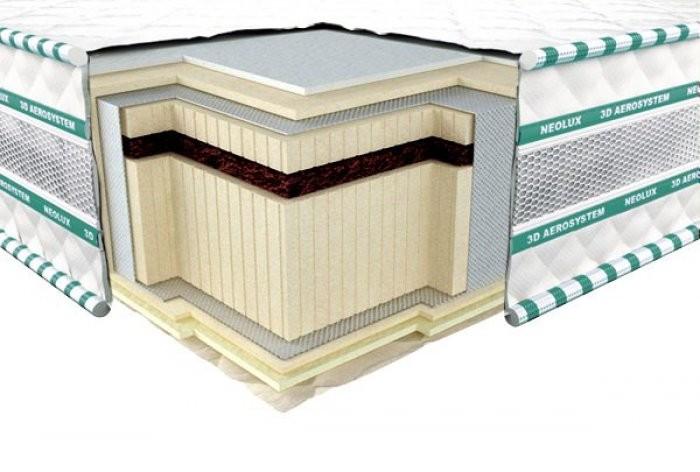 Ležišče Neoflex Bio 3D - širina 120 cm