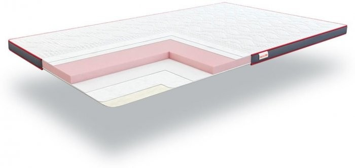 Nadvložek za kavč Aero Flex - 95x180 cm